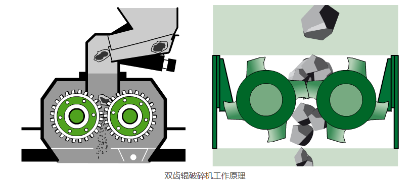 shuangchi辊破碎机工作yuan理,结gou图及型hao参数